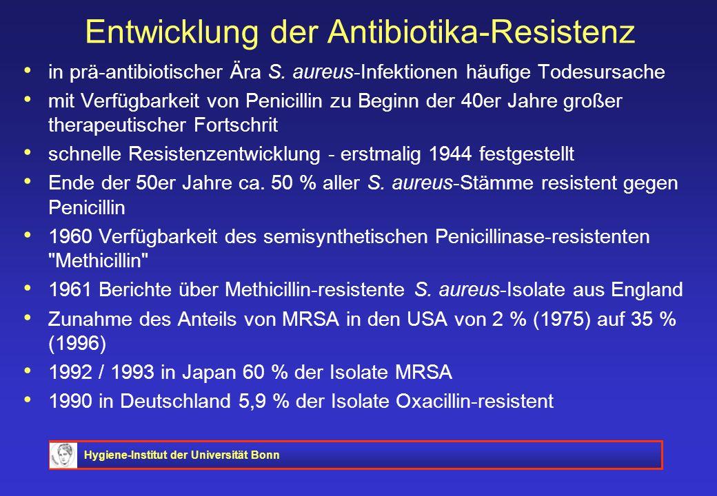 Entwicklung der Antibiotika-Resistenz