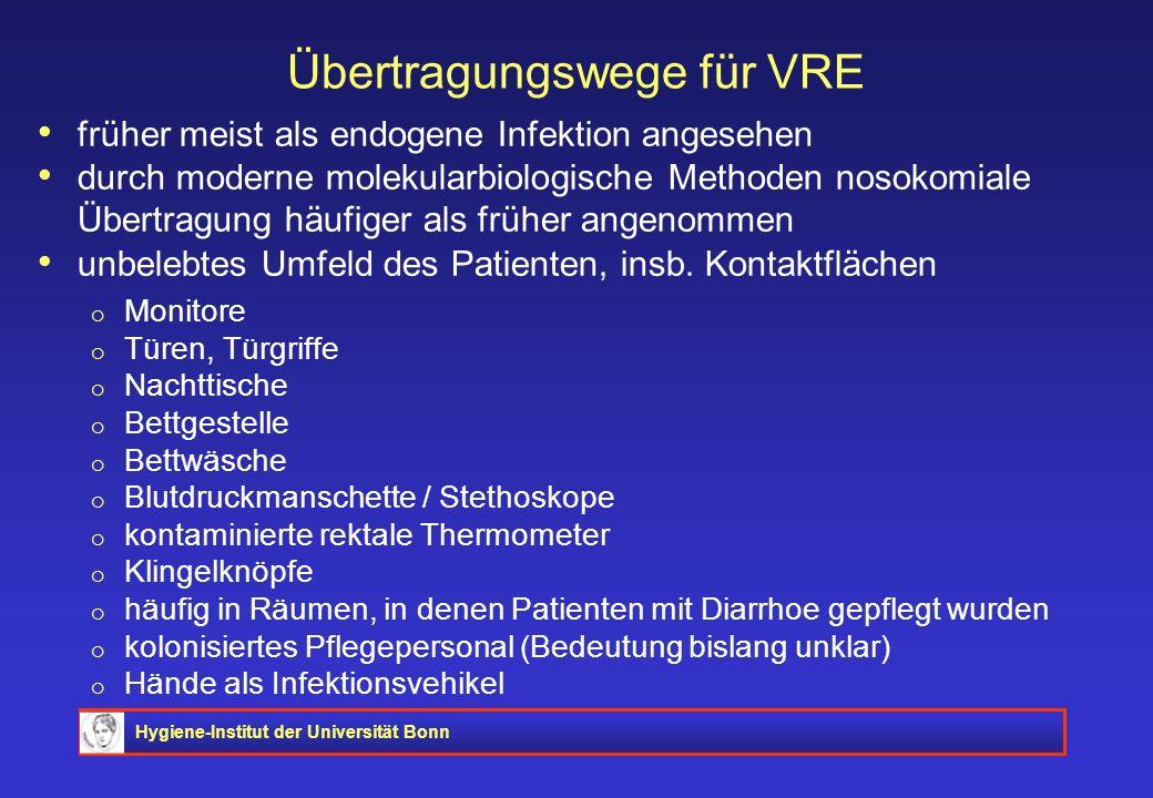 Übertragungswege für VRE