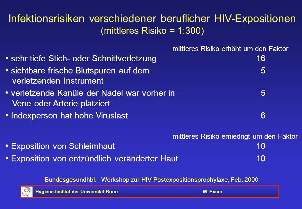 Infektionsrisiken verschiedener beruflicher HIV-Expositionen