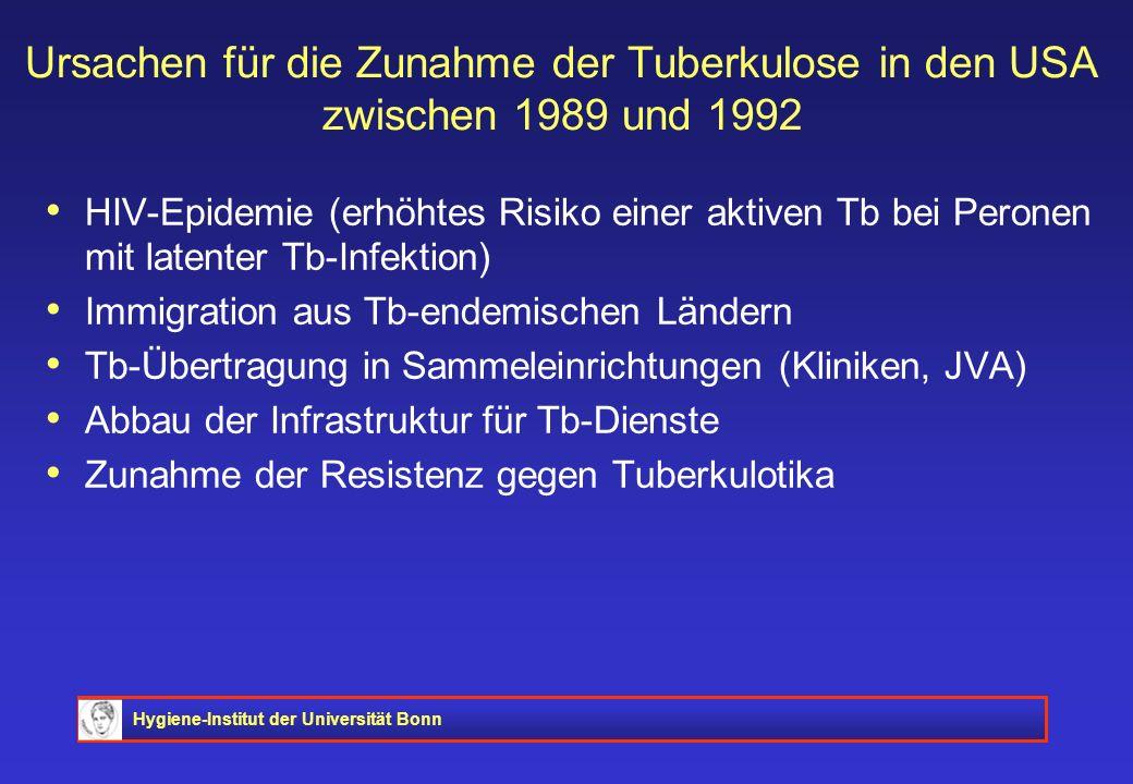 Ursachen für die Zunahme der Tuberkulose in den USA zwischen 1989 und 1992