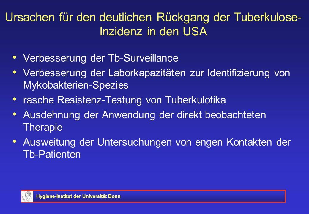 Ursachen für den deutlichen Rückgang der Tuberkulose-Inzidenz in den USA