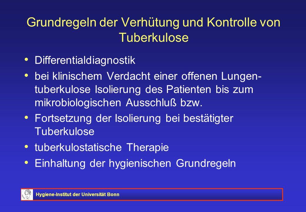 Grundregeln der Verhütung und Kontrolle von Tuberkulose
