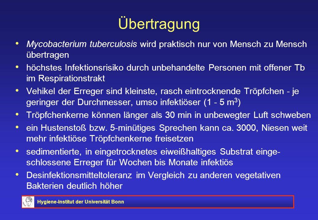 Übertragung Mycobacterium tuberculosis wird praktisch nur von Mensch zu Mensch übertragen.