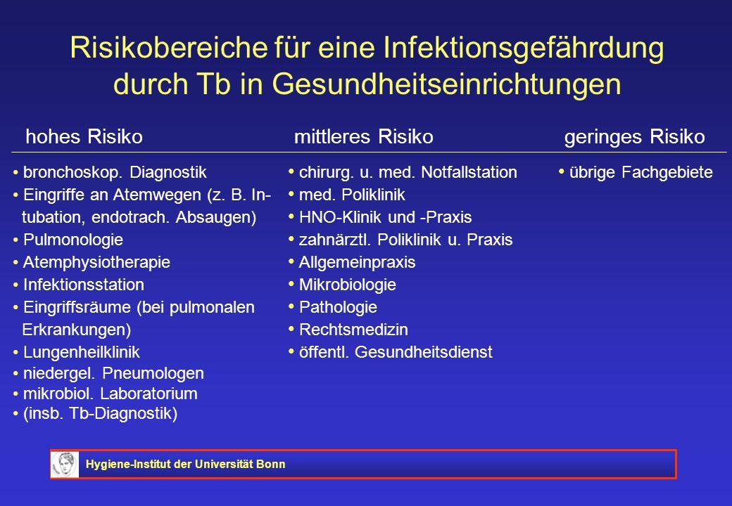 Risikobereiche für eine Infektionsgefährdung durch Tb in Gesundheitseinrichtungen
