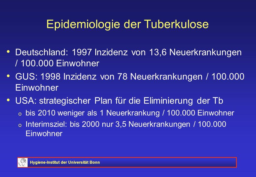 Epidemiologie der Tuberkulose