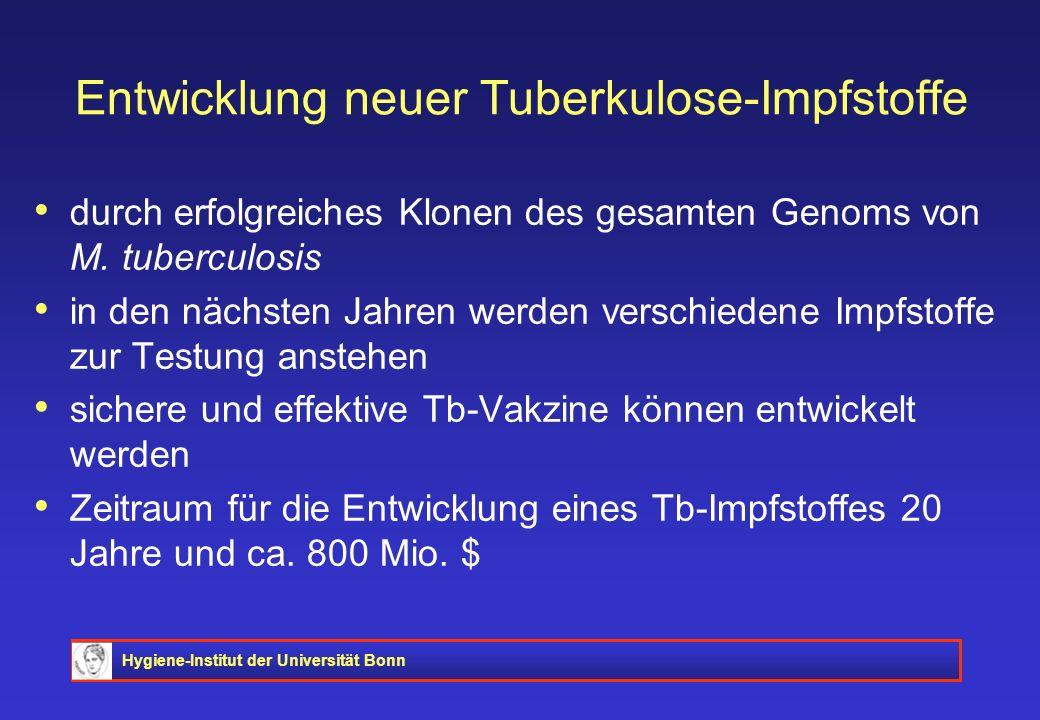 Entwicklung neuer Tuberkulose-Impfstoffe