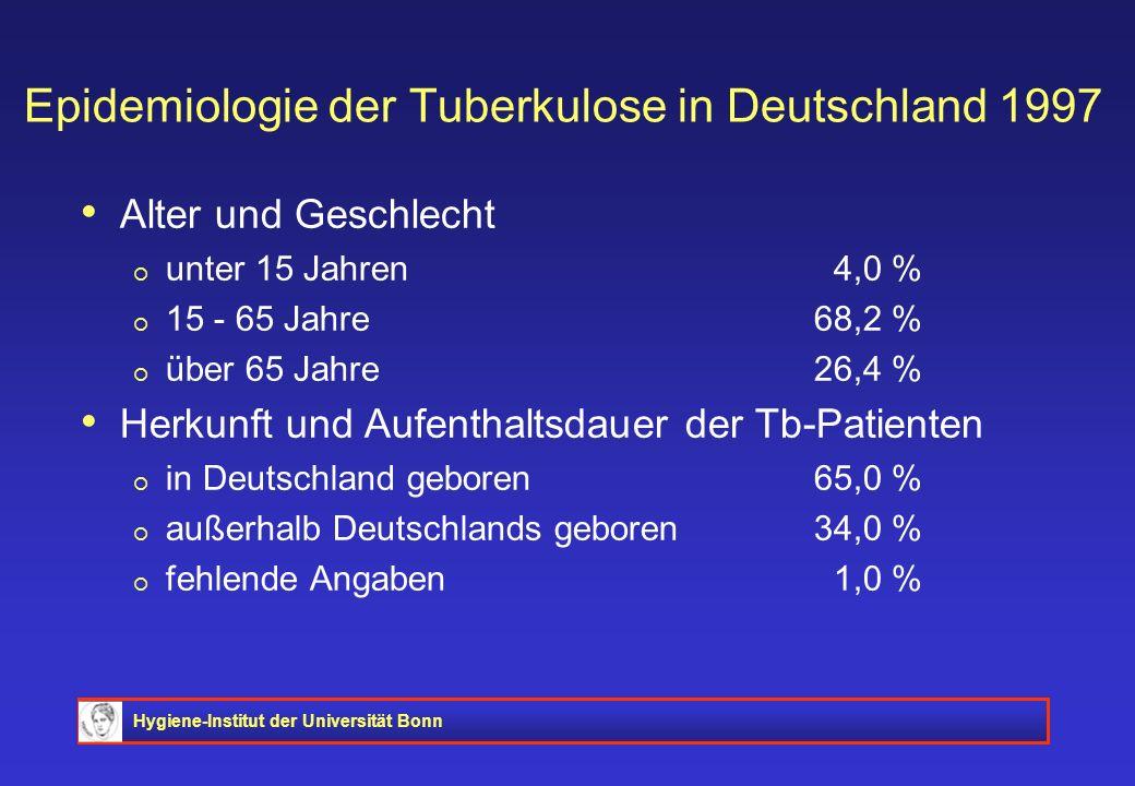 Epidemiologie der Tuberkulose in Deutschland 1997