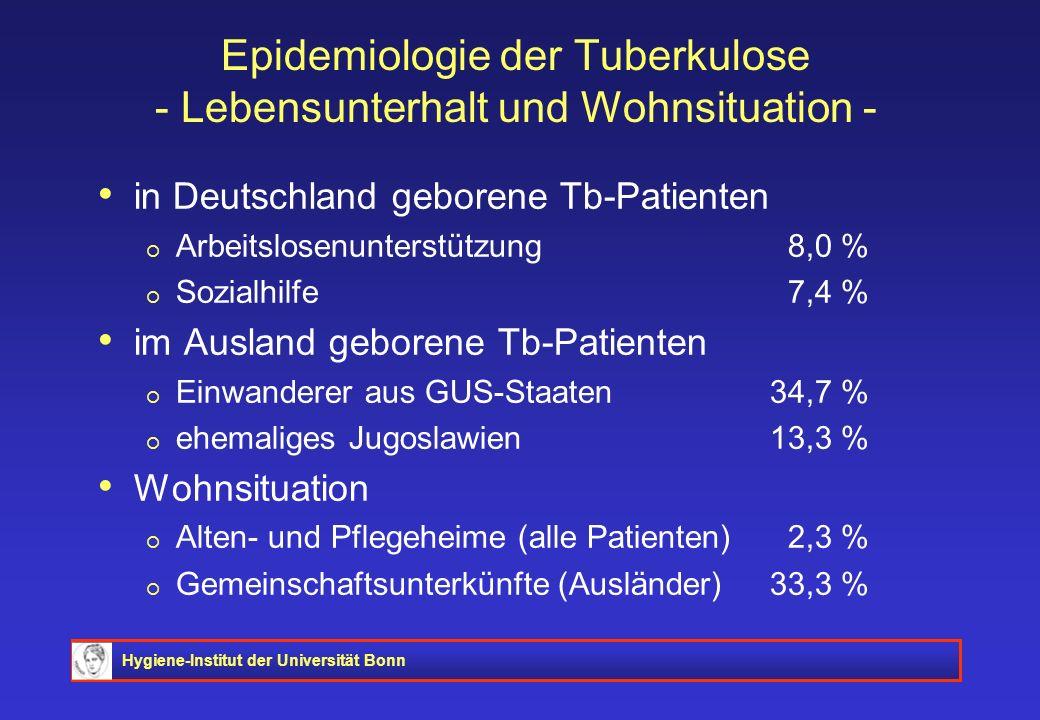 Epidemiologie der Tuberkulose - Lebensunterhalt und Wohnsituation -