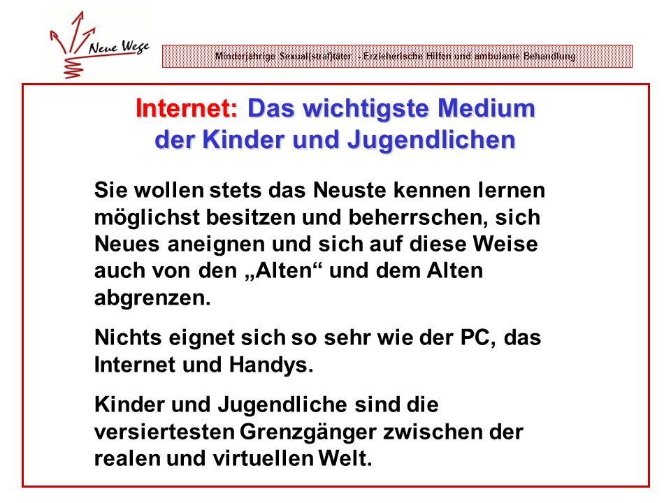 Internet: Das wichtigste Medium der Kinder und Jugendlichen