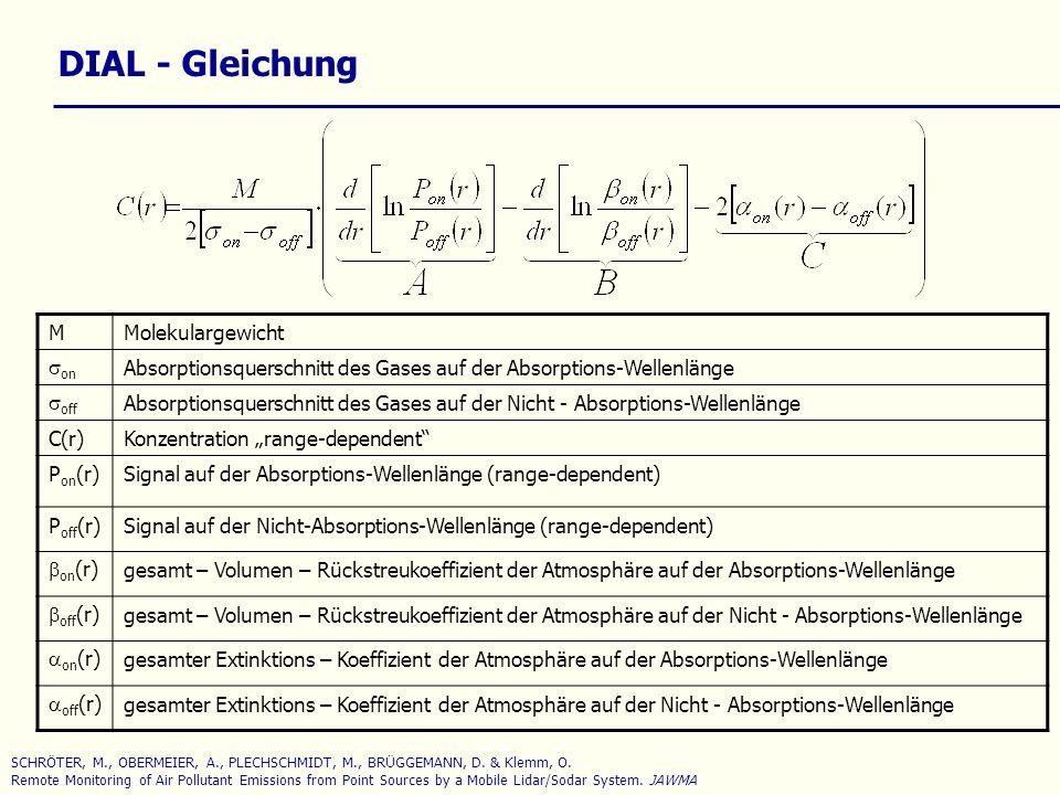 DIAL - Gleichung M Molekulargewicht on