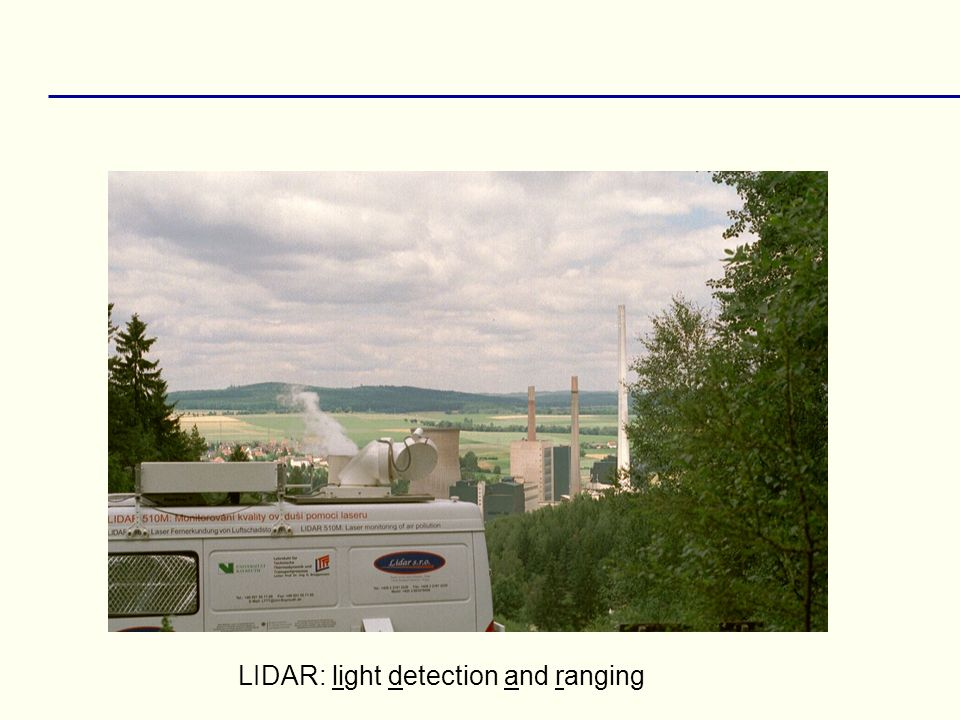 LIDAR: light detection and ranging
