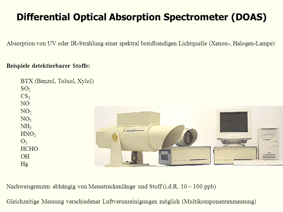 Differential Optical Absorption Spectrometer (DOAS)