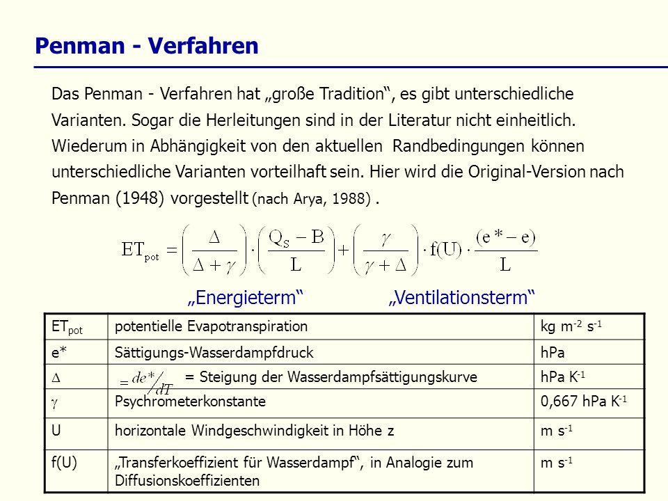 "Penman - Verfahren ""Energieterm ""Ventilationsterm"