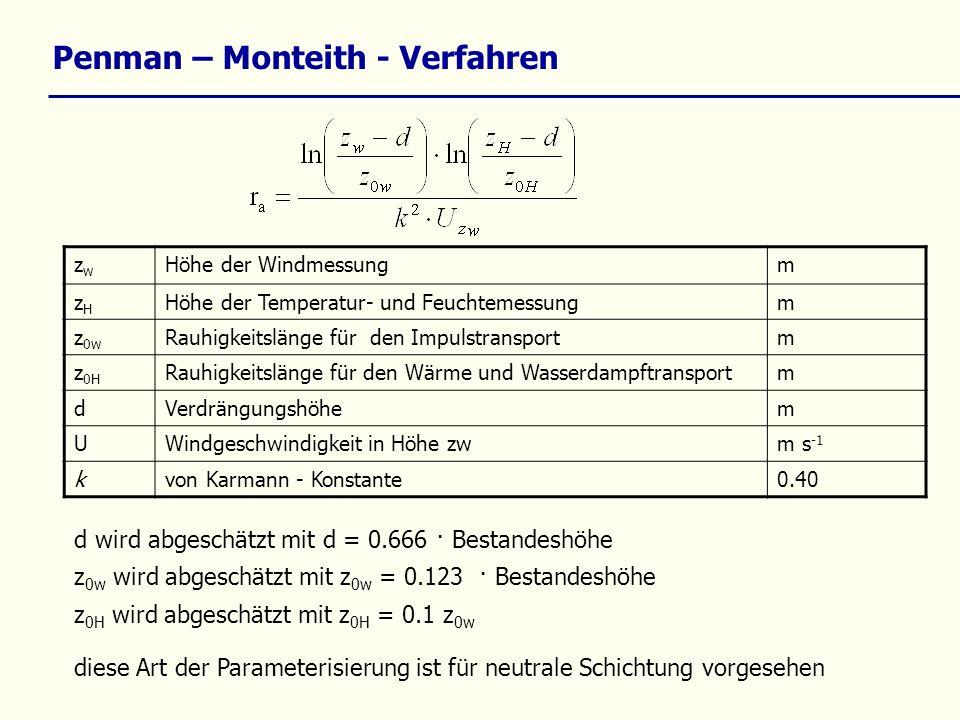 Penman – Monteith - Verfahren
