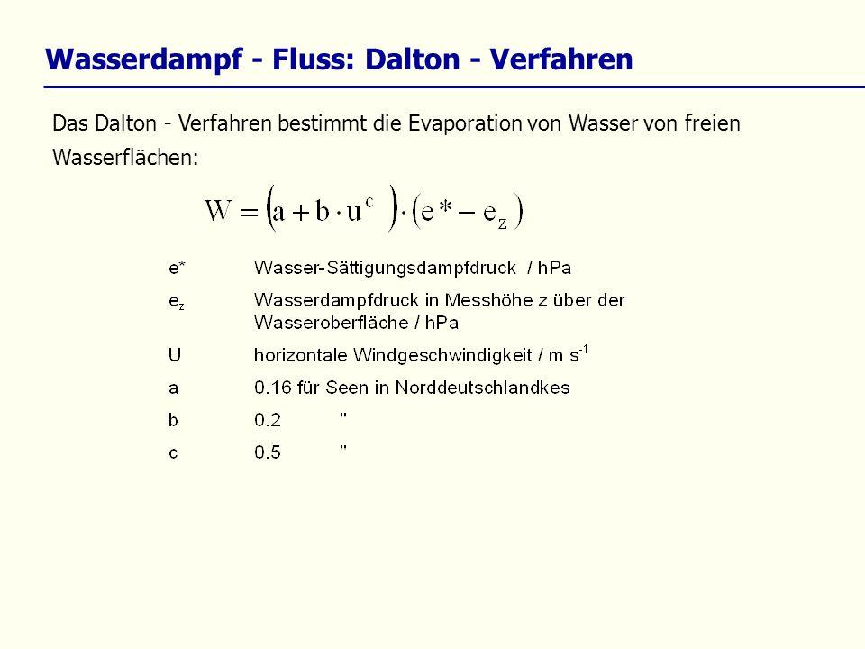 Wasserdampf - Fluss: Dalton - Verfahren
