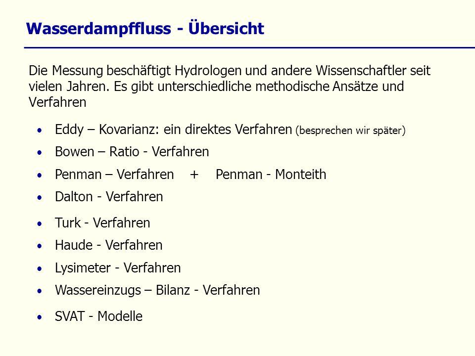 Wasserdampffluss - Übersicht