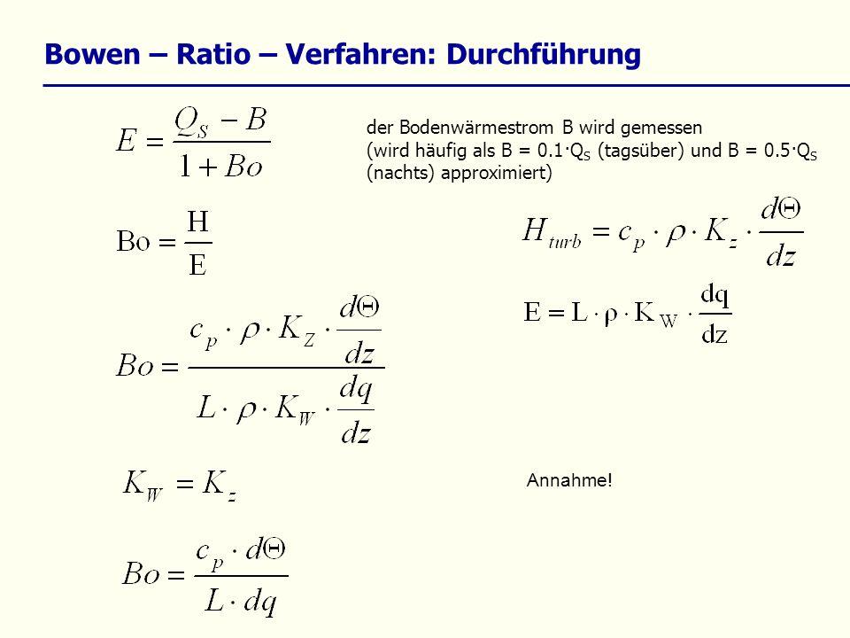 Bowen – Ratio – Verfahren: Durchführung