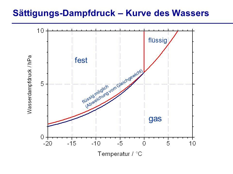 dampfdruck berechnen online