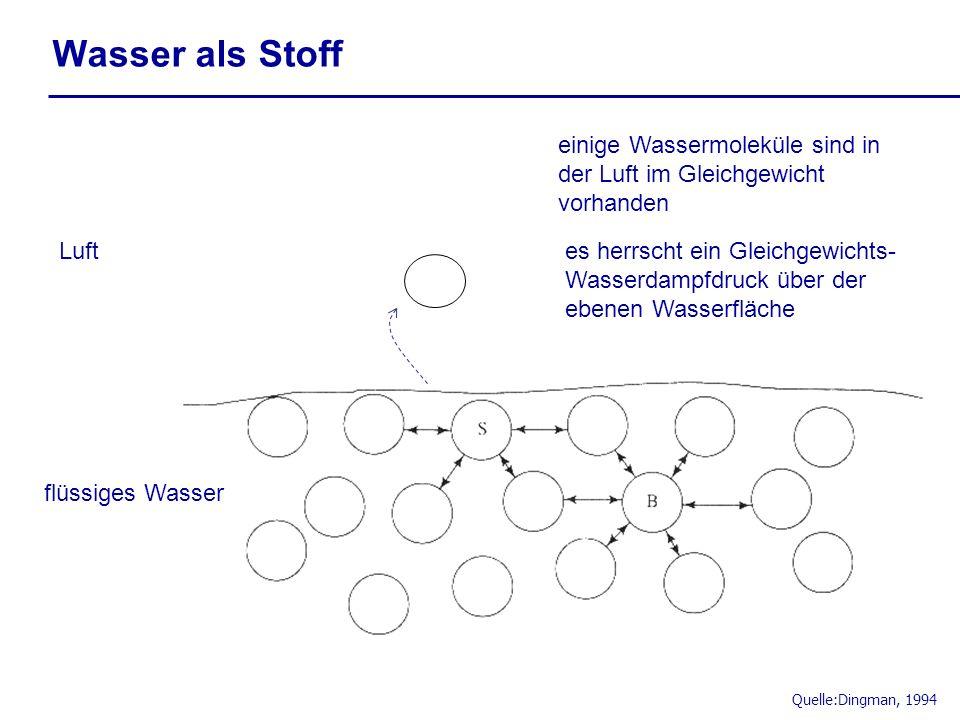 Wasser als Stoff einige Wassermoleküle sind in der Luft im Gleichgewicht vorhanden. Luft.