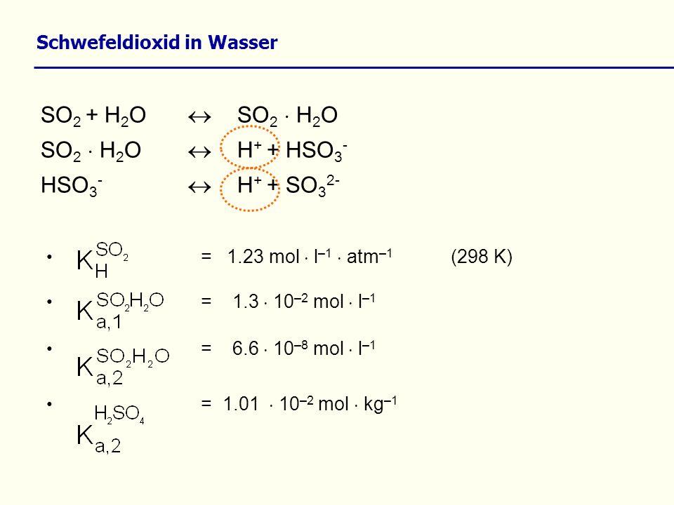 Schwefeldioxid in Wasser