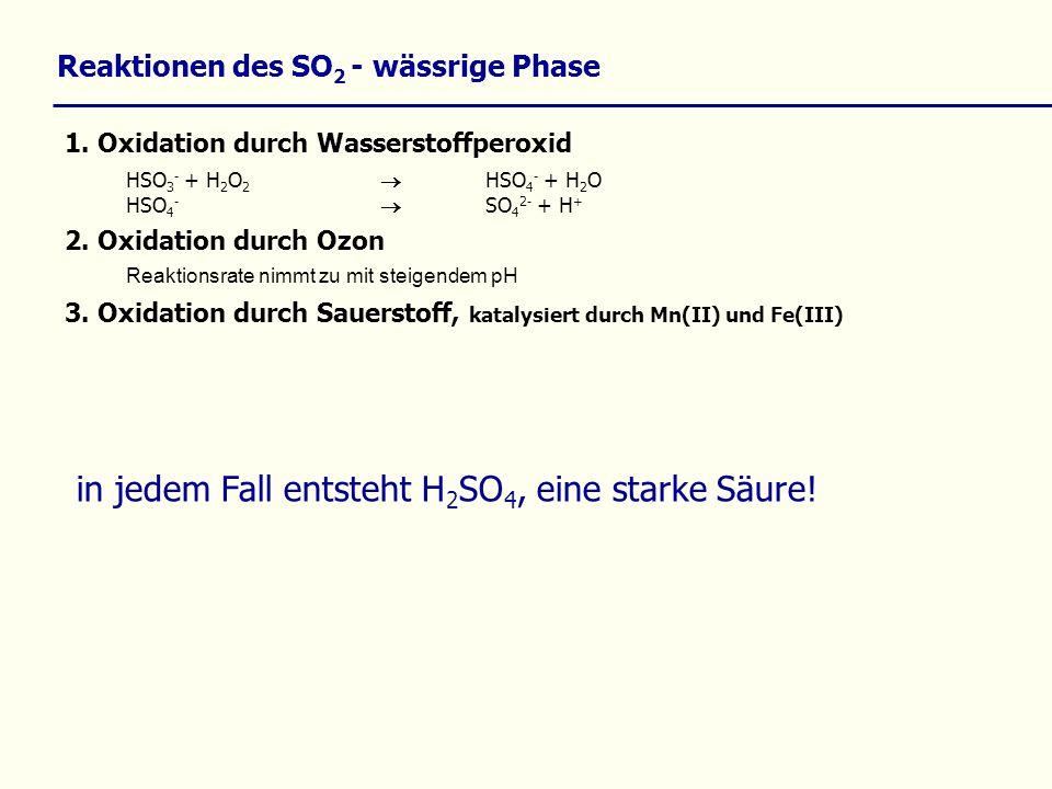 Reaktionen des SO2 - wässrige Phase