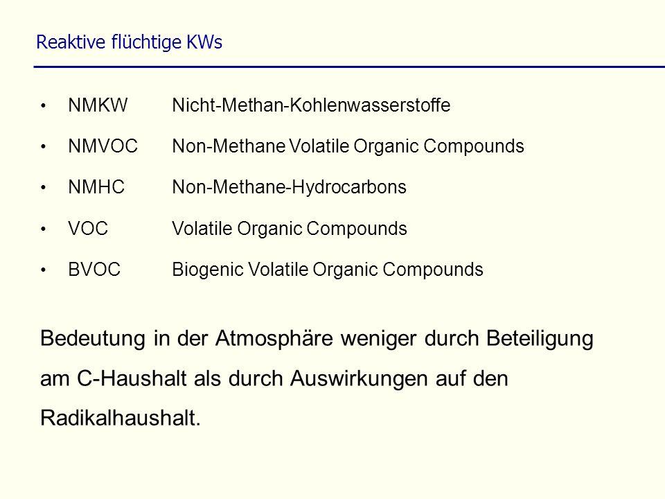 Reaktive flüchtige KWs
