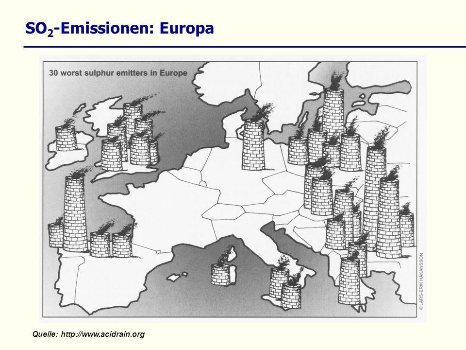SO2-Emissionen: Europa