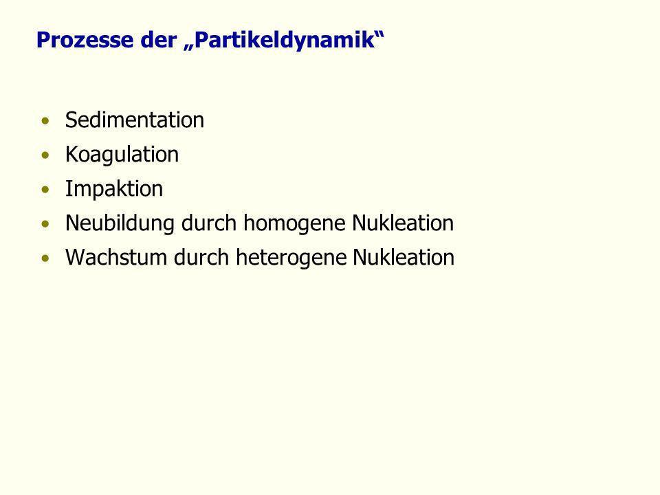 """Prozesse der """"Partikeldynamik"""