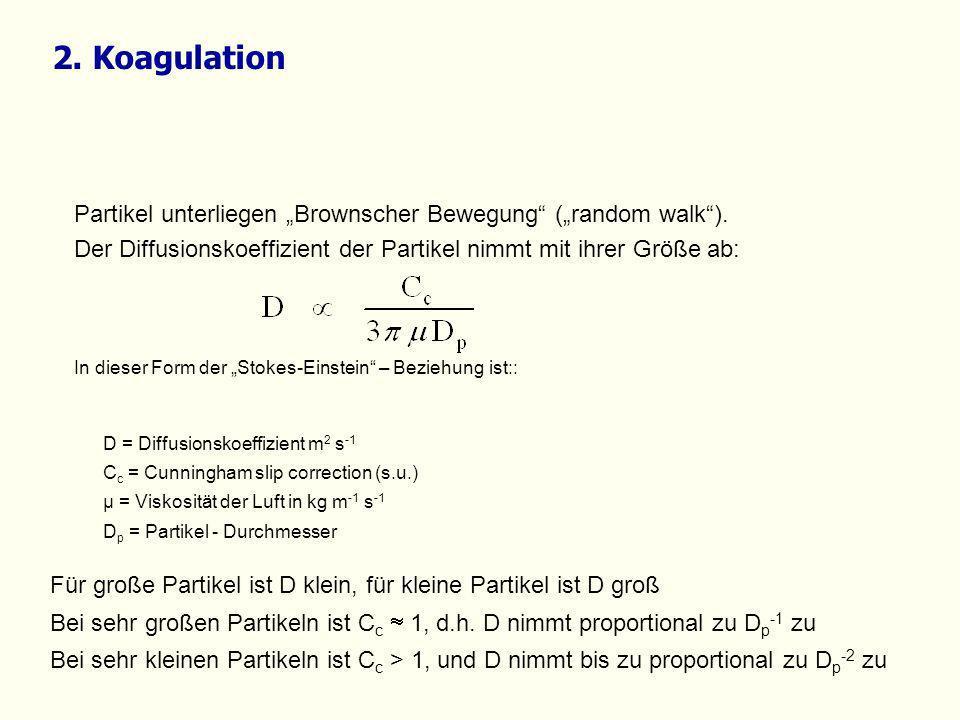 """2. Koagulation Partikel unterliegen """"Brownscher Bewegung (""""random walk ). Der Diffusionskoeffizient der Partikel nimmt mit ihrer Größe ab:"""