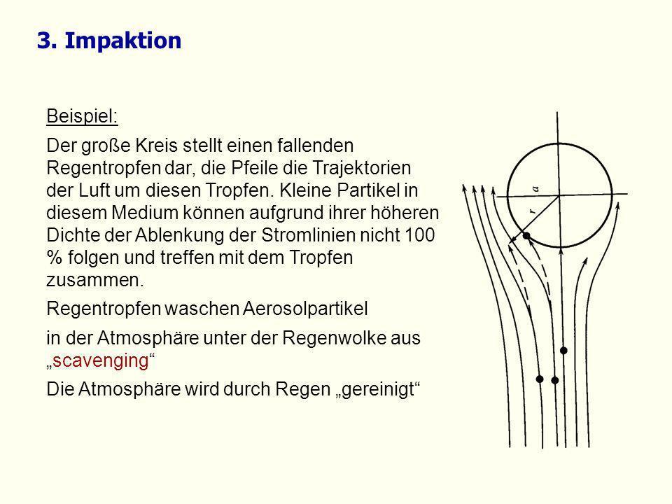 3. Impaktion Beispiel: