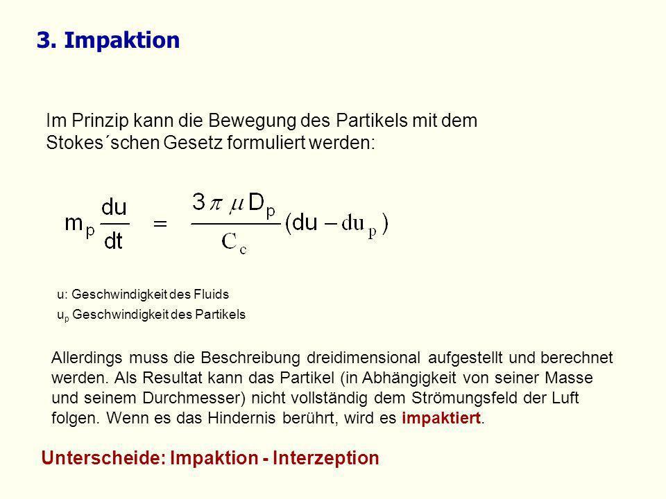 3. Impaktion Im Prinzip kann die Bewegung des Partikels mit dem Stokes´schen Gesetz formuliert werden: