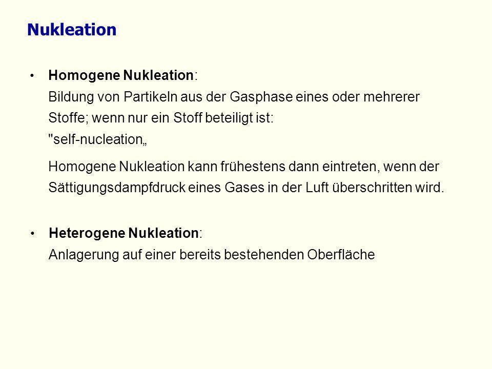 Nukleation