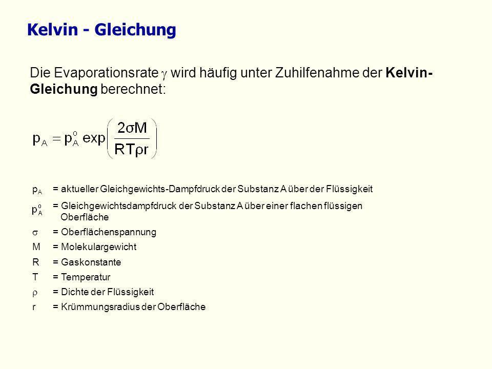 Kelvin - Gleichung Die Evaporationsrate  wird häufig unter Zuhilfenahme der Kelvin- Gleichung berechnet: