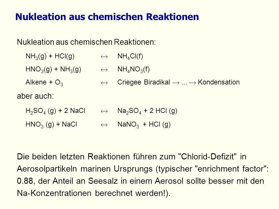 Nukleation aus chemischen Reaktionen
