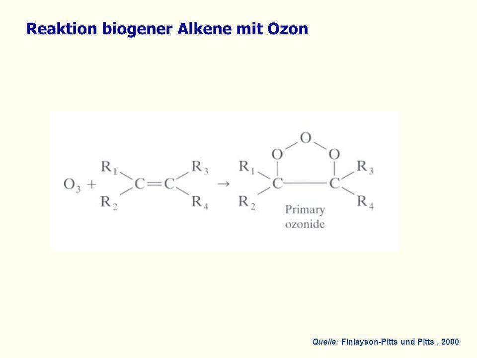 Reaktion biogener Alkene mit Ozon