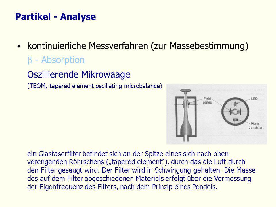 kontinuierliche Messverfahren (zur Massebestimmung)  - Absorption