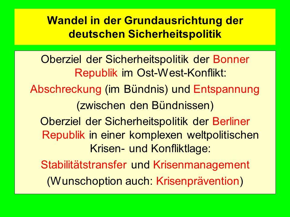Wandel in der Grundausrichtung der deutschen Sicherheitspolitik