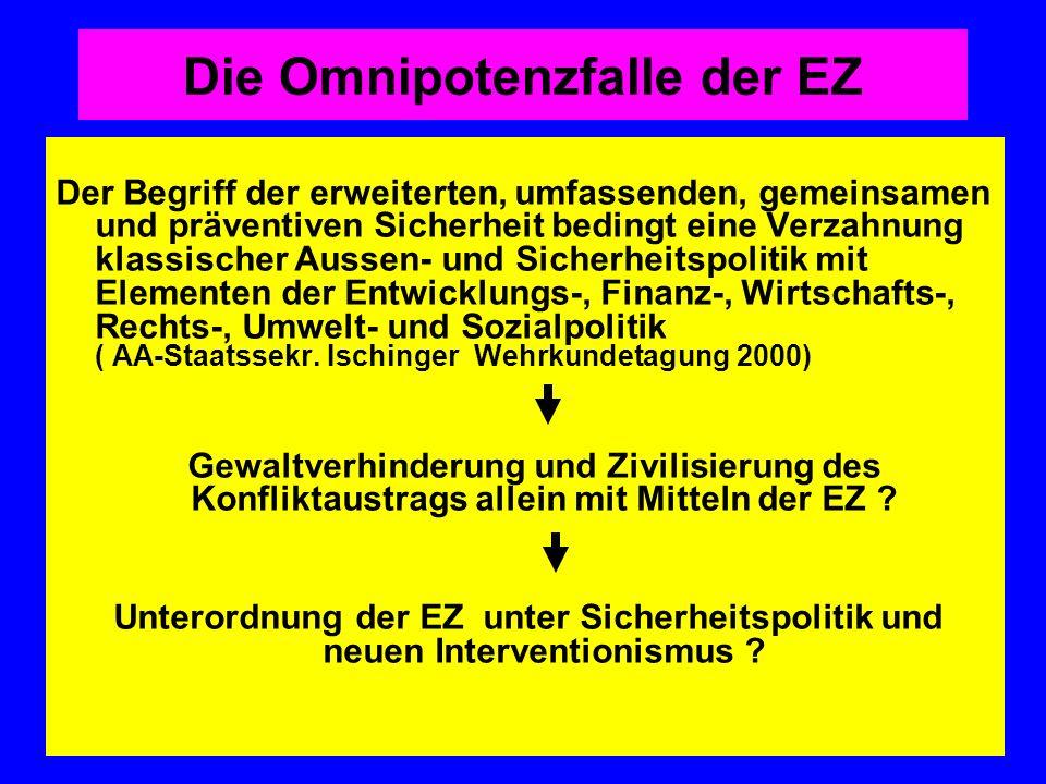 Die Omnipotenzfalle der EZ