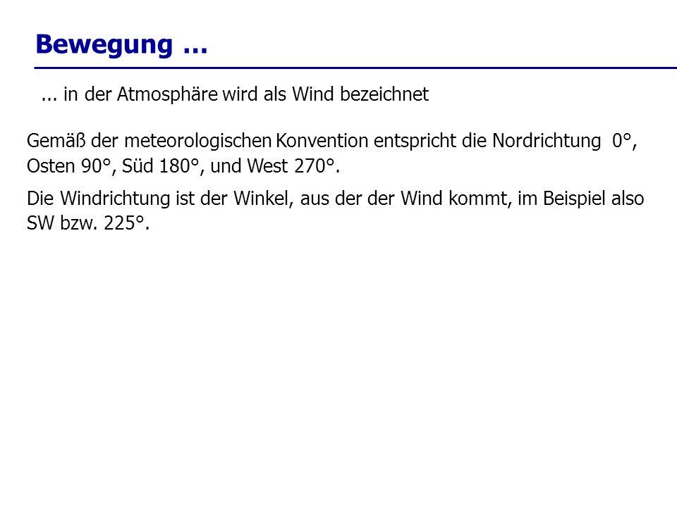 Bewegung … ... in der Atmosphäre wird als Wind bezeichnet