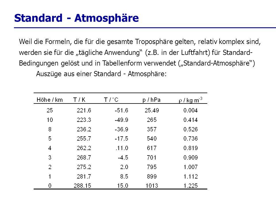 Standard - Atmosphäre
