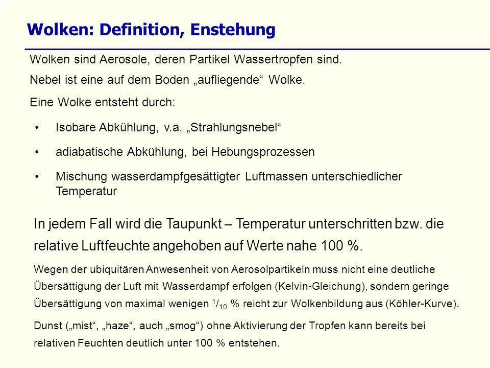 Wolken: Definition, Enstehung