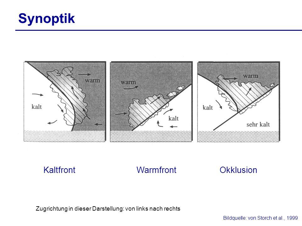 Bildquelle: von Storch et al., 1999