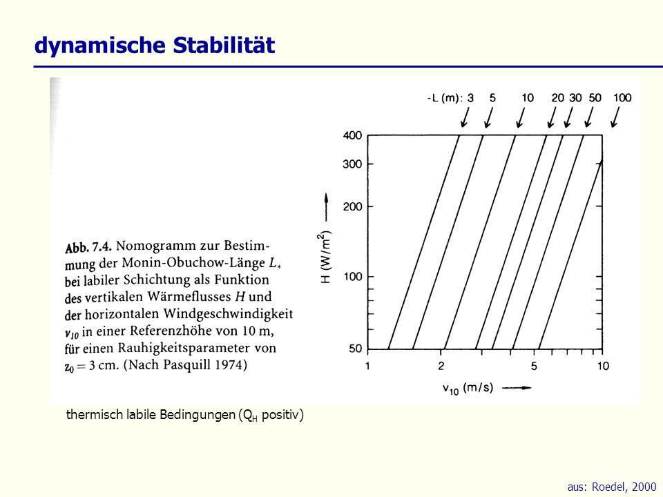 dynamische Stabilität