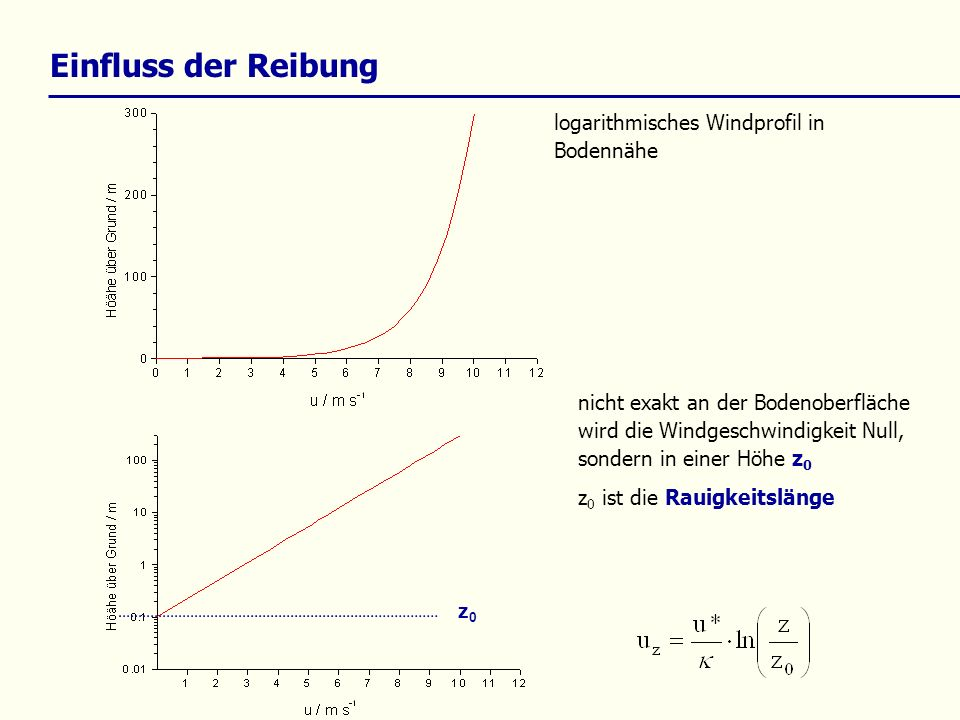 Einfluss der Reibung logarithmisches Windprofil in Bodennähe