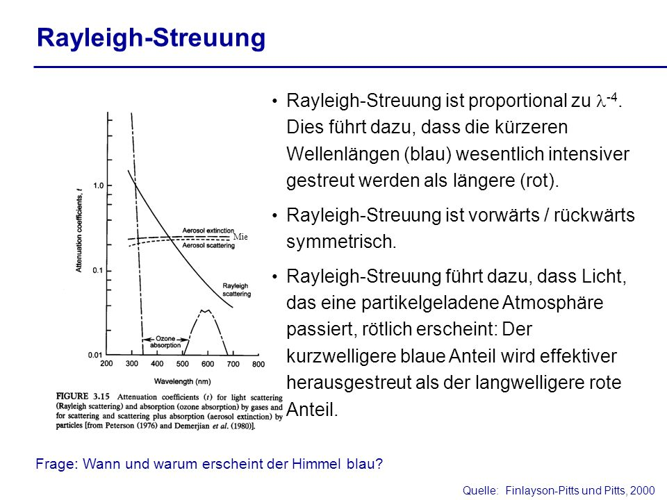 Rayleigh-Streuung