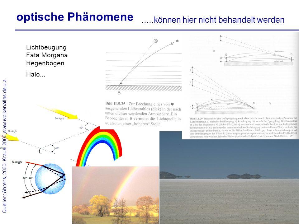 Quellen: Ahrens, 2000, Kraus, 2000,www.wolkenatlas.de u.a.