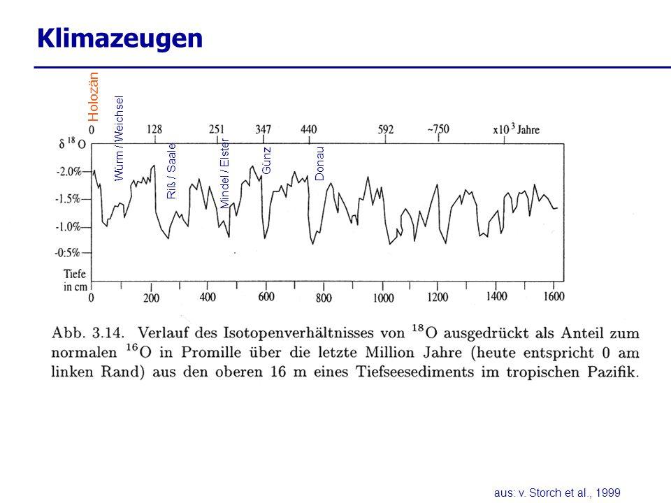 Klimazeugen Holozän Würm / Weichsel Günz Riß / Saale Mindel / Elster