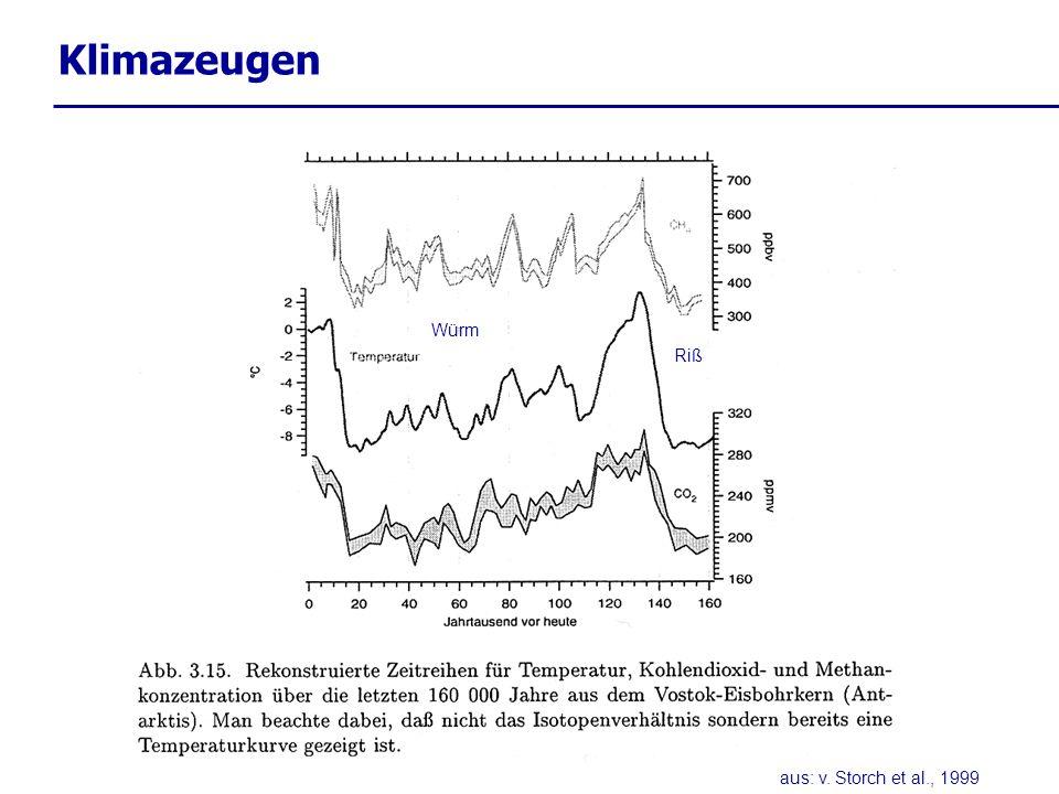 Klimazeugen Würm Riß aus: v. Storch et al., 1999