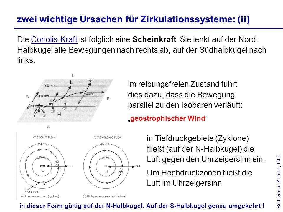 zwei wichtige Ursachen für Zirkulationssysteme: (ii)