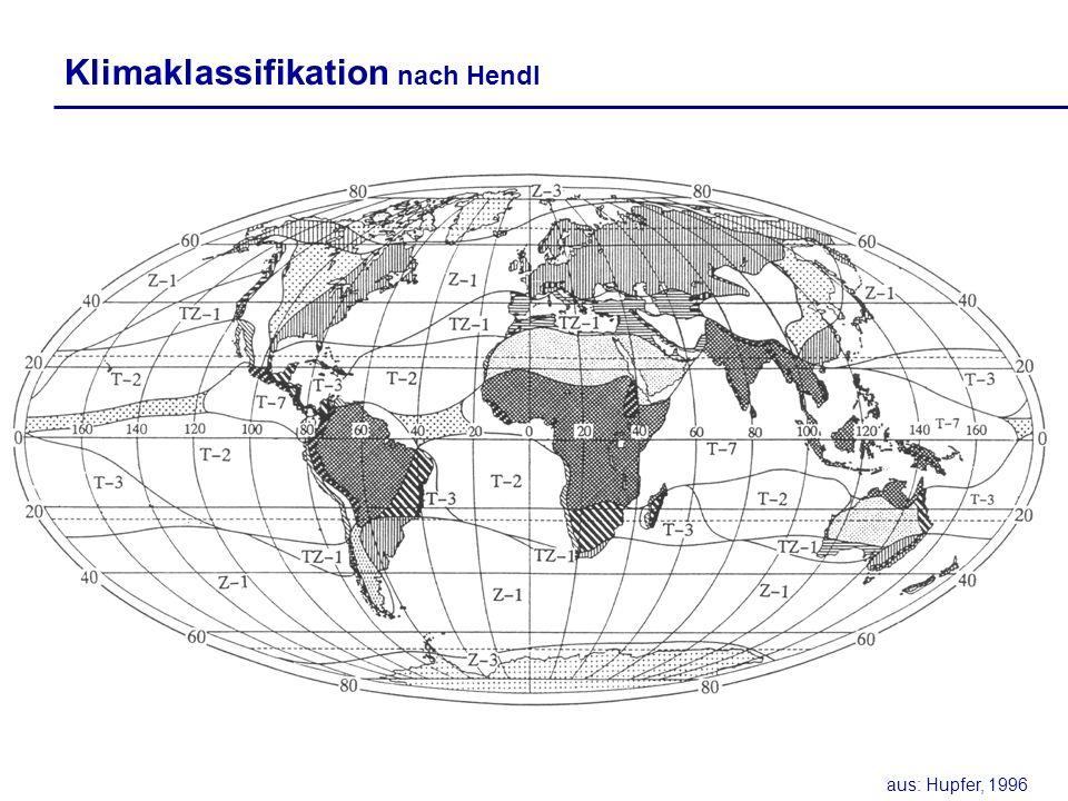 Klimaklassifikation nach Hendl
